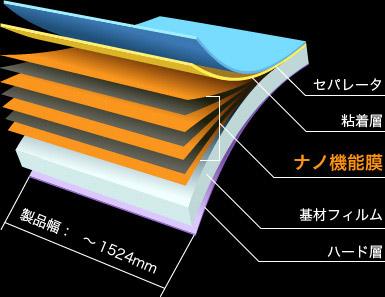 窓後進国・日本が世界に誇るべき、新しい窓の技術