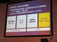 CEATEC2015
