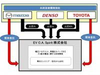 Toyota_EV C.A. Spirit