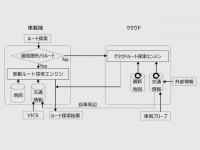 Toyota_Hybrid_NAVI