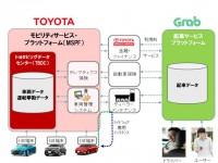 Toyota_Grab