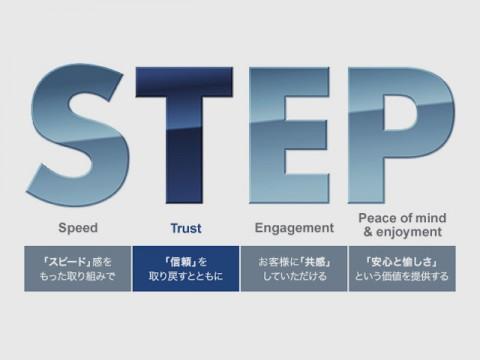 SUBARU、2025年130万台の世界販売、新中期経営ビジョン「STEP」発表