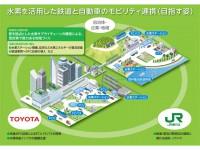 Toyota & JR_E