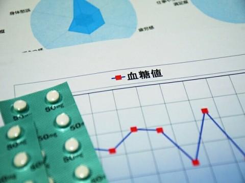 「血糖値スパイク」日本人に広まる。糖尿病や認知症発症の危険性も
