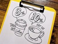 画・消費税増税、外食業に打撃か?軽減税率差を考慮7割。自炊等へのシフト傾向増加。