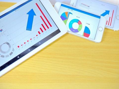 広告効果測定。統計モデル・AI利用が2倍に。外部データ収集が課題