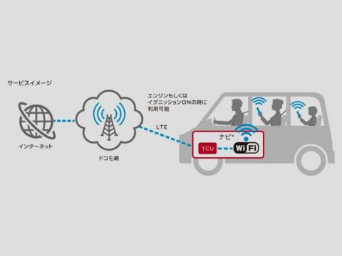 今秋発売の新型スカイラインにインターネット接続「docomo in Car Connect」搭載