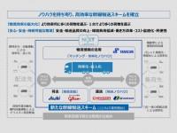 NEXT Logistics Japan