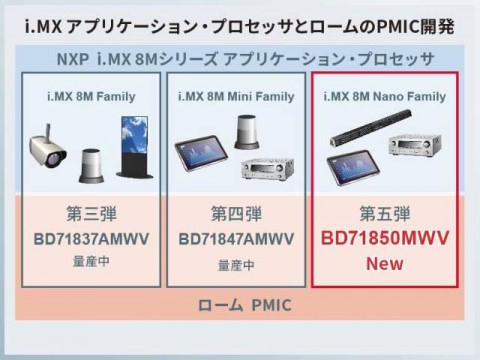 東京オリンピックでは国内最多の600枚! 需要が拡がるデジタルサイネージ