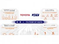 Toyota+KDDI