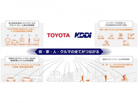 トヨタ、将来のクルマと通信の融合を鑑みて、KDDIとの連携強化を図る