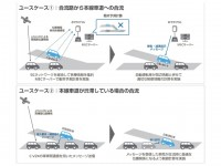 Subaru+SoftBank