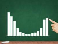 画・東大、新型コロナ感染者数の急増の予兆を検知する数理モデルを構築。